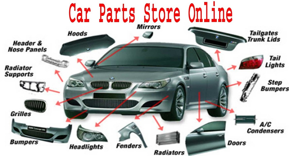 Online Car Parts >> Buying Auto Parts Online Real Time Racing